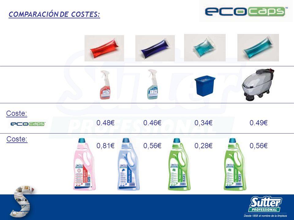 COMPARACIÓN DE COSTES: Coste: 0.48 0.46 0,34 0.49 0,81 0,56 0,28 0,56