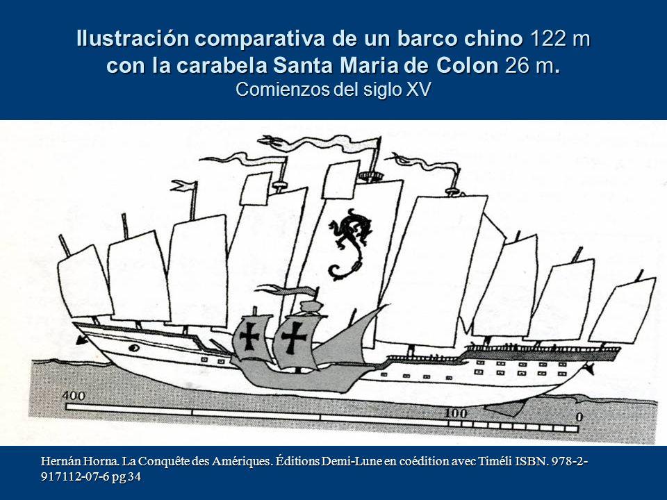 Ilustración comparativa de un barco chino 122 m con la carabela Santa Maria de Colon 26 m. Comienzos del siglo XV Hernán Horna. La Conquête des Amériq