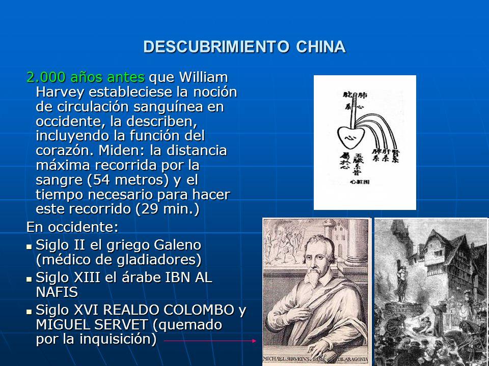 129 DESCUBRIMIENTO CHINA 2.000 años antes que William Harvey estableciese la noción de circulación sanguínea en occidente, la describen, incluyendo la