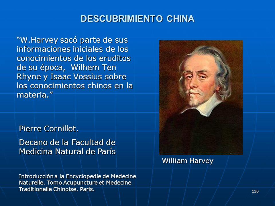 130 DESCUBRIMIENTO CHINA W.Harvey sacó parte de sus informaciones iniciales de los conocimientos de los eruditos de su época, Wilhem Ten Rhyne y Isaac