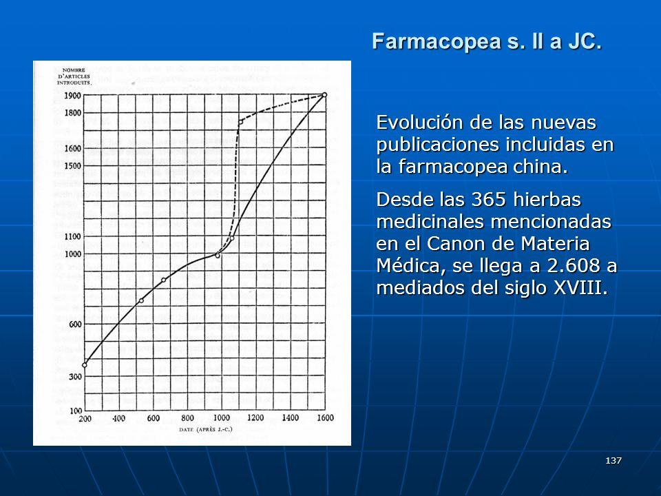 137 Farmacopea s. II a JC. Evolución de las nuevas publicaciones incluidas en la farmacopea china. Desde las 365 hierbas medicinales mencionadas en el