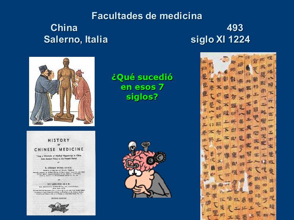 Facultades de medicina China 493 Salerno, Italia siglo XI 1224 ¿Qué sucedió en esos 7 siglos?