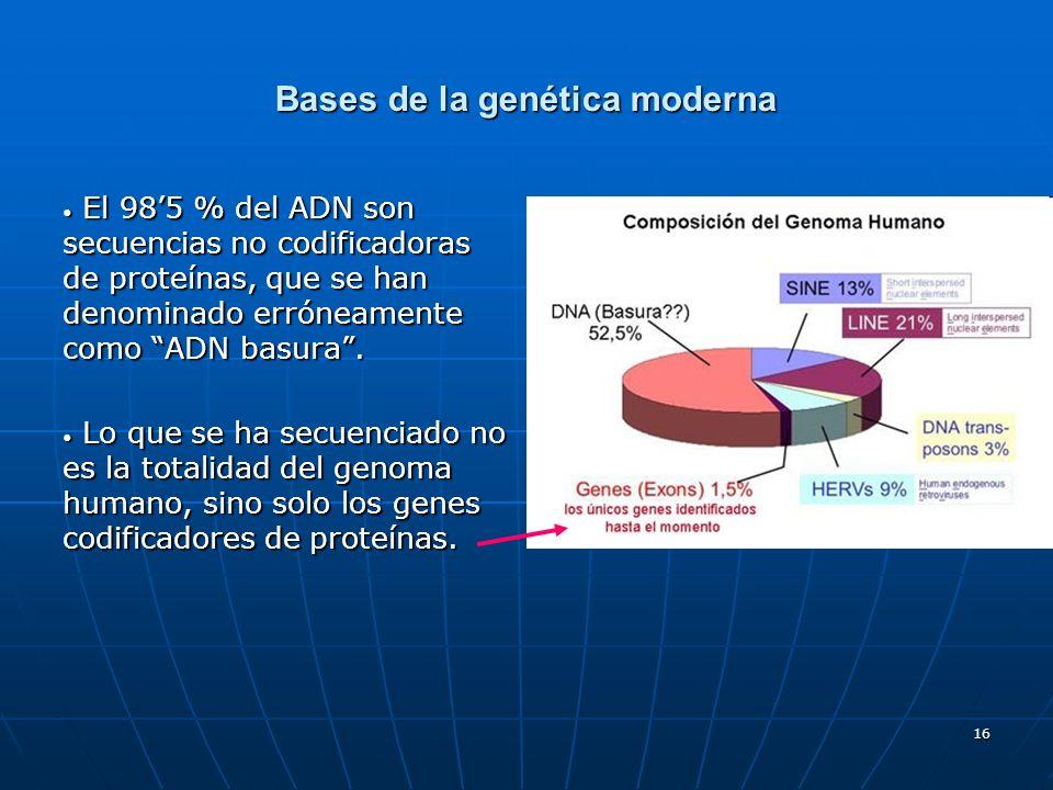 16 Bases de la genética moderna El 985 % del ADN son secuencias no codificadoras de proteínas, que se han denominado erróneamente como ADN basura. El