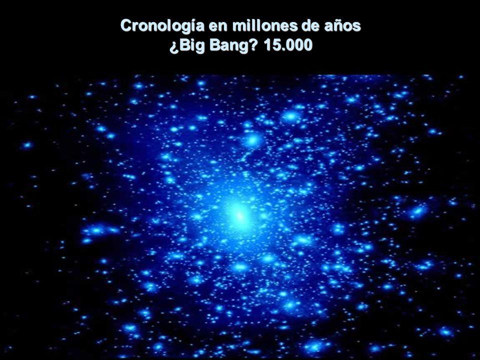 Cronología en millones de años ¿Big Bang? 15.000