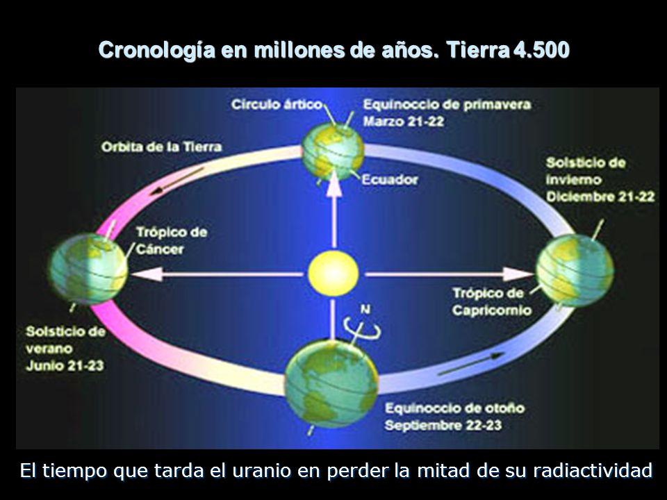 Cronología en millones de años. Tierra 4.500 El tiempo que tarda el uranio en perder la mitad de su radiactividad