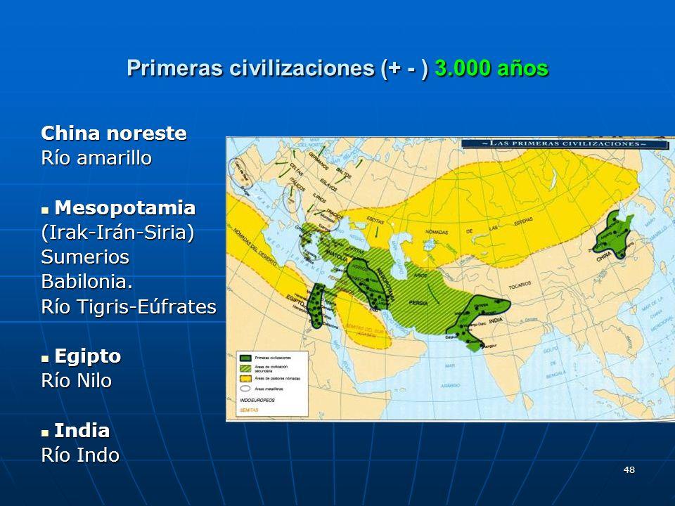 48 Primeras civilizaciones (+ - ) 3.000 años China noreste Río amarillo Mesopotamia Mesopotamia(Irak-Irán-Siria)SumeriosBabilonia. Río Tigris-Eúfrates