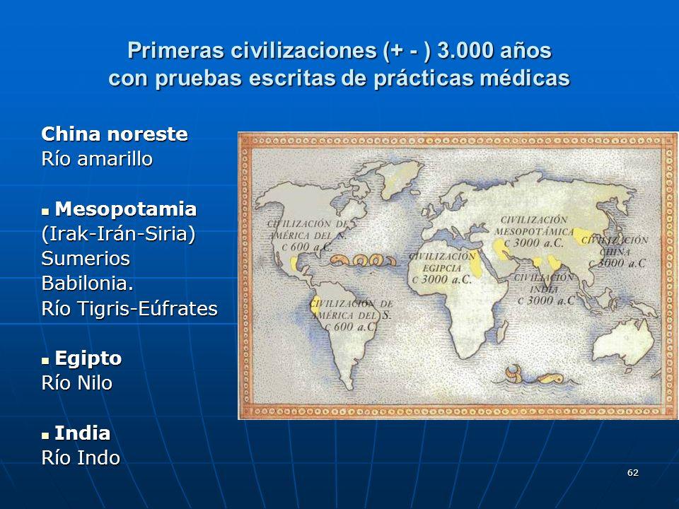 62 Primeras civilizaciones (+ - ) 3.000 años con pruebas escritas de prácticas médicas China noreste Río amarillo Mesopotamia Mesopotamia(Irak-Irán-Si