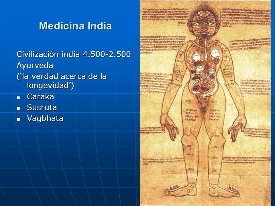 70 Medicina India Civilización india 4.500-2.500 Ayurveda (la verdad acerca de la longevidad) Caraka Caraka Susruta Susruta Vagbhata Vagbhata
