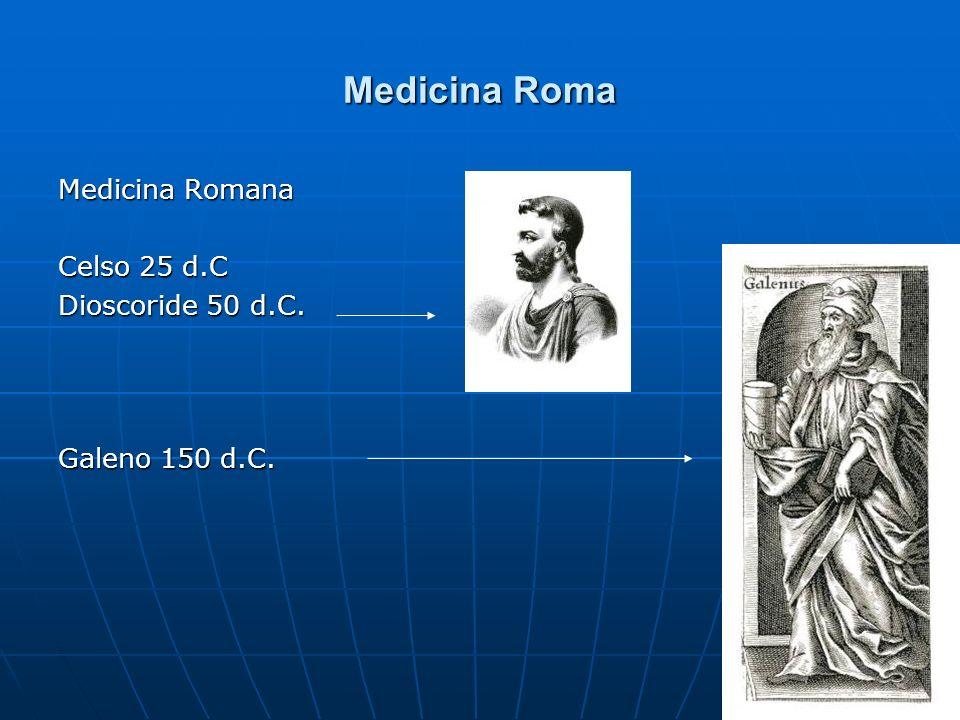 75 Medicina Roma Medicina Romana Celso 25 d.C Dioscoride 50 d.C. Galeno 150 d.C.