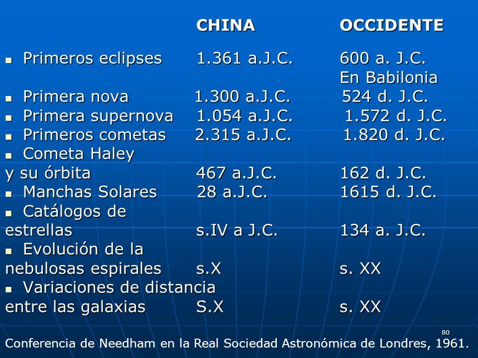 80 CHINA OCCIDENTE CHINA OCCIDENTE Primeros eclipses 1.361 a.J.C.600 a. J.C. En Babilonia Primeros eclipses 1.361 a.J.C.600 a. J.C. En Babilonia Prime