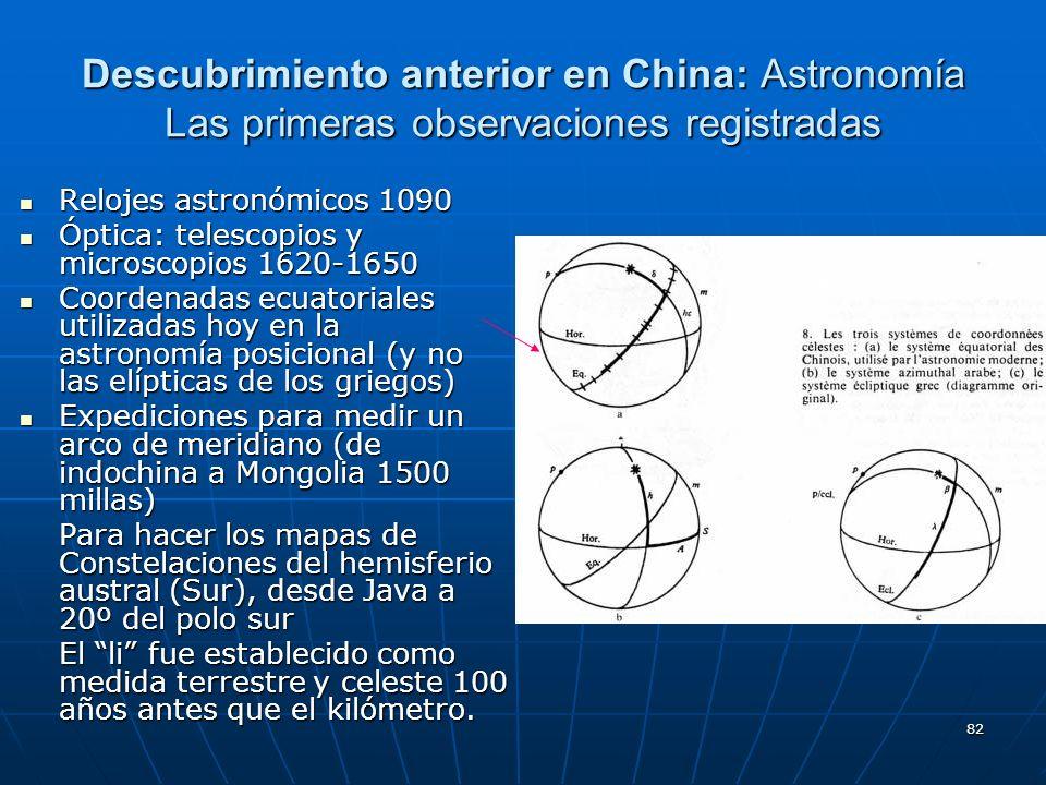 82 Descubrimiento anterior en China: Astronomía Las primeras observaciones registradas Relojes astronómicos 1090 Relojes astronómicos 1090 Óptica: tel