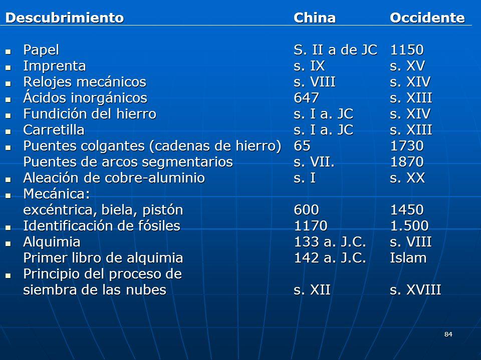 84 DescubrimientoChinaOccidente Papel S. II a de JC1150 Papel S. II a de JC1150 Imprentas. IXs. XV Imprentas. IXs. XV Relojes mecánicoss. VIIIs. XIV R