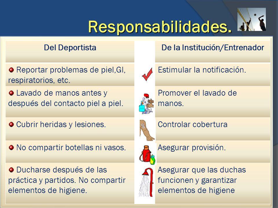 Responsabilidades. Del DeportistaDe la Institución/Entrenador Reportar problemas de piel,GI, respiratorios, etc. Estimular la notificación. Lavado de