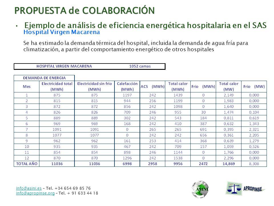 PROPUESTA de COLABORACIÓN Ejemplo de análisis de eficiencia energética hospitalaria en el SAS Hospital Virgen Macarena Se ha estimado la demanda térmi