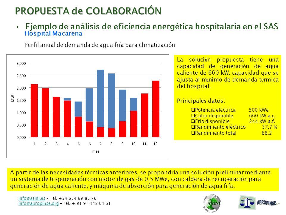 PROPUESTA de COLABORACIÓN Ejemplo de análisis de eficiencia energética hospitalaria en el SAS Hospital Macarena Perfil anual de demanda de agua fría p