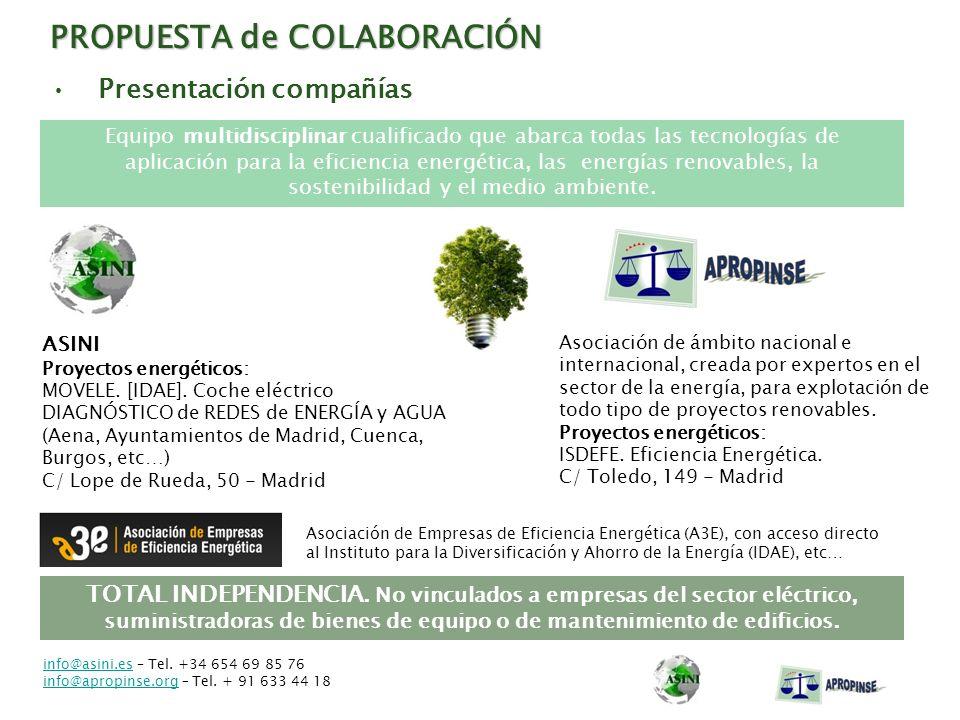 PROPUESTA de COLABORACIÓN Presentación compañías ASINI Proyectos energéticos: MOVELE. [IDAE]. Coche eléctrico DIAGNÓSTICO de REDES de ENERGÍA y AGUA (