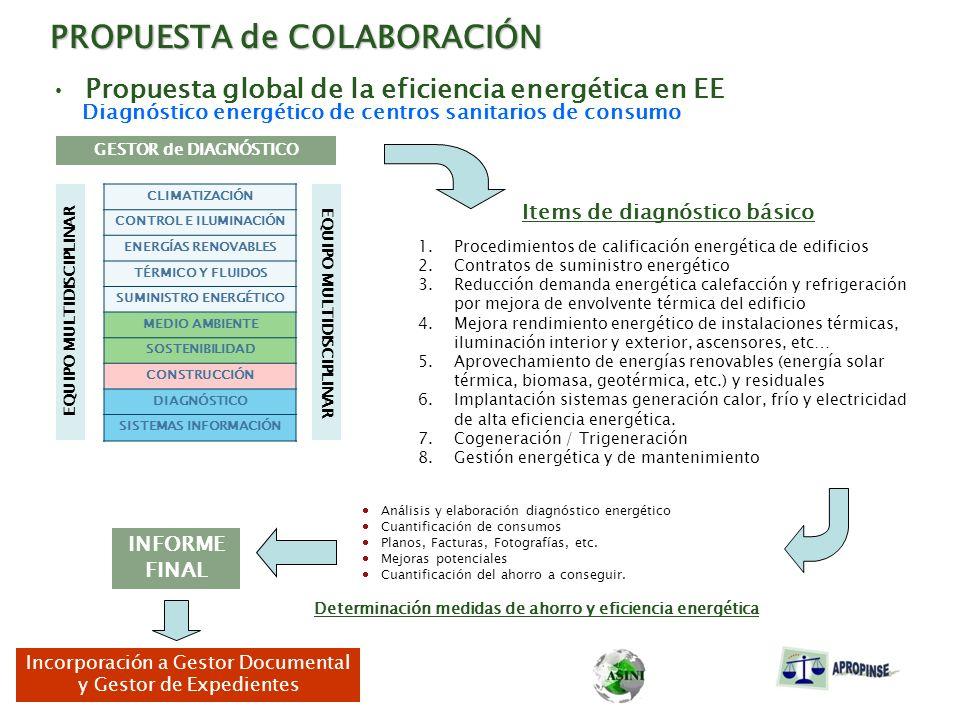 PROPUESTA de COLABORACIÓN 1.Procedimientos de calificación energética de edificios 2.Contratos de suministro energético 3.Reducción demanda energética