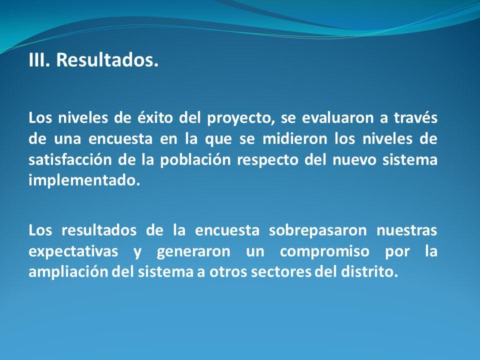 III. Resultados. Los niveles de éxito del proyecto, se evaluaron a través de una encuesta en la que se midieron los niveles de satisfacción de la pobl