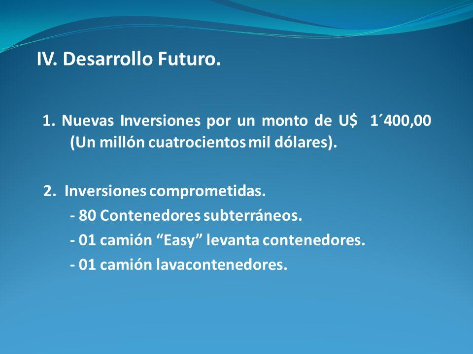 1. Nuevas Inversiones por un monto de U$ 1´400,00 (Un millón cuatrocientos mil dólares). 2. Inversiones comprometidas. - 80 Contenedores subterráneos.