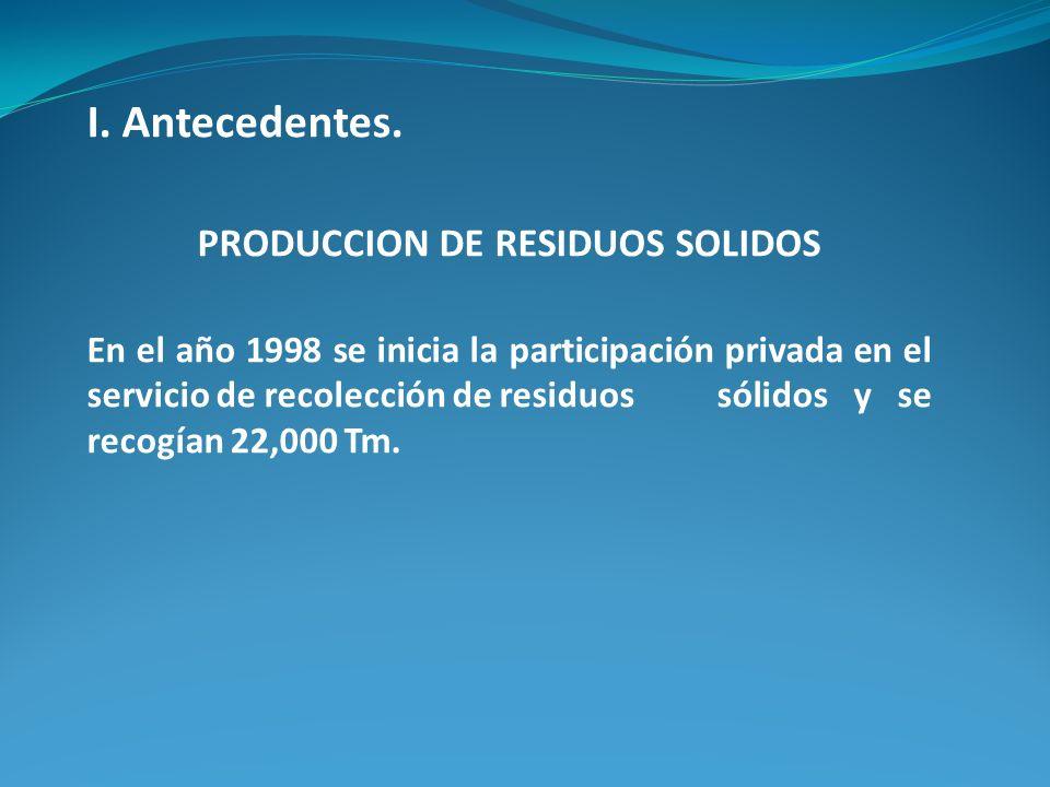 I. Antecedentes. PRODUCCION DE RESIDUOS SOLIDOS En el año 1998 se inicia la participación privada en el servicio de recolección de residuos sólidos y