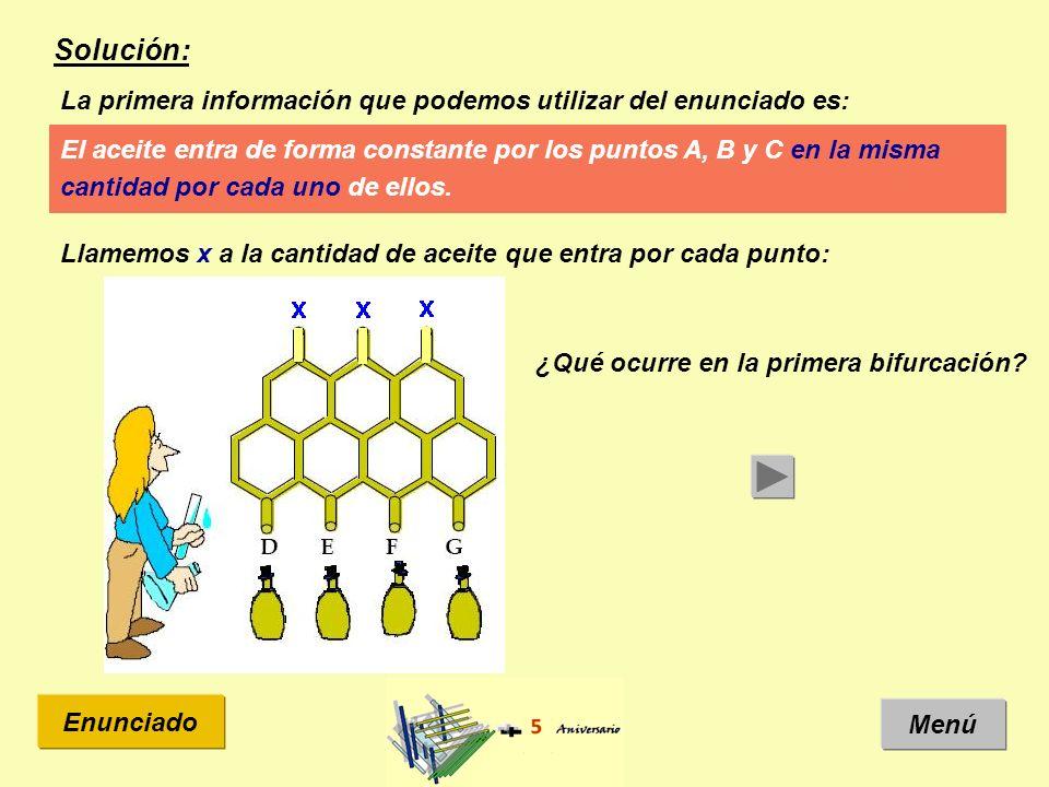 Solución: Menú Enunciado En cada bifurcación, la cantidad de aceite que lleva cada tubo se divide entre dos: x x/2 x x xx