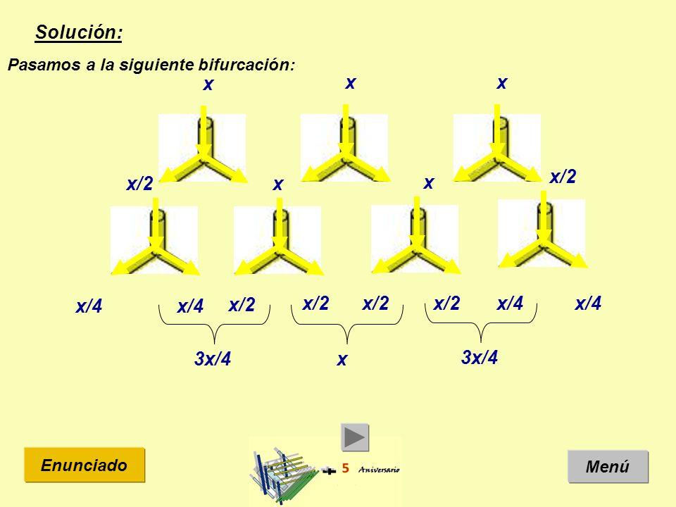 Solución: Menú Enunciado Pasamos a la última bifurcación: x x/2 xx x x x/4 3x/4 x x/43x/8 x/4 x/2 5x/8 7x/8 5x/8