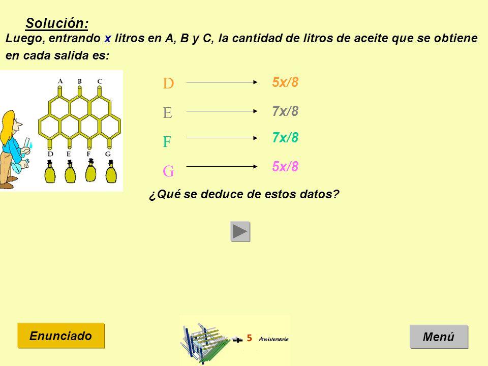Solución: Menú Enunciado Luego, entrando x litros en A, B y C, la cantidad de litros de aceite que se obtiene en cada salida es: DEFGDEFG 5x/8 7x/8 Número de botellas obtenidas en D = Número de botellas obtenidas en G Número de botellas obtenidas en E = Número de botellas obtenidas en F Número de botellas obtenidas en E = 7 · Número de botellas obtenidas en D / 5 ¿Qué se deduce de estos datos?