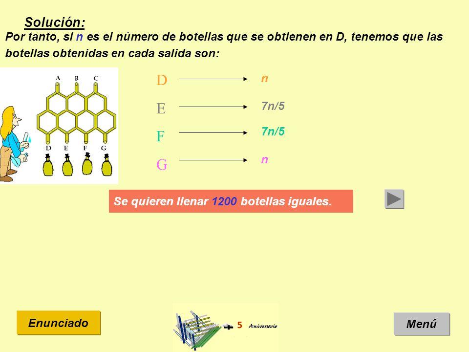 Solución: Menú Enunciado Por tanto, si n es el número de botellas que se obtienen en D, tenemos que las botellas obtenidas en cada salida son: DEFGDEFG n n 7n/5 Se quieren llenar 1200 botellas iguales.