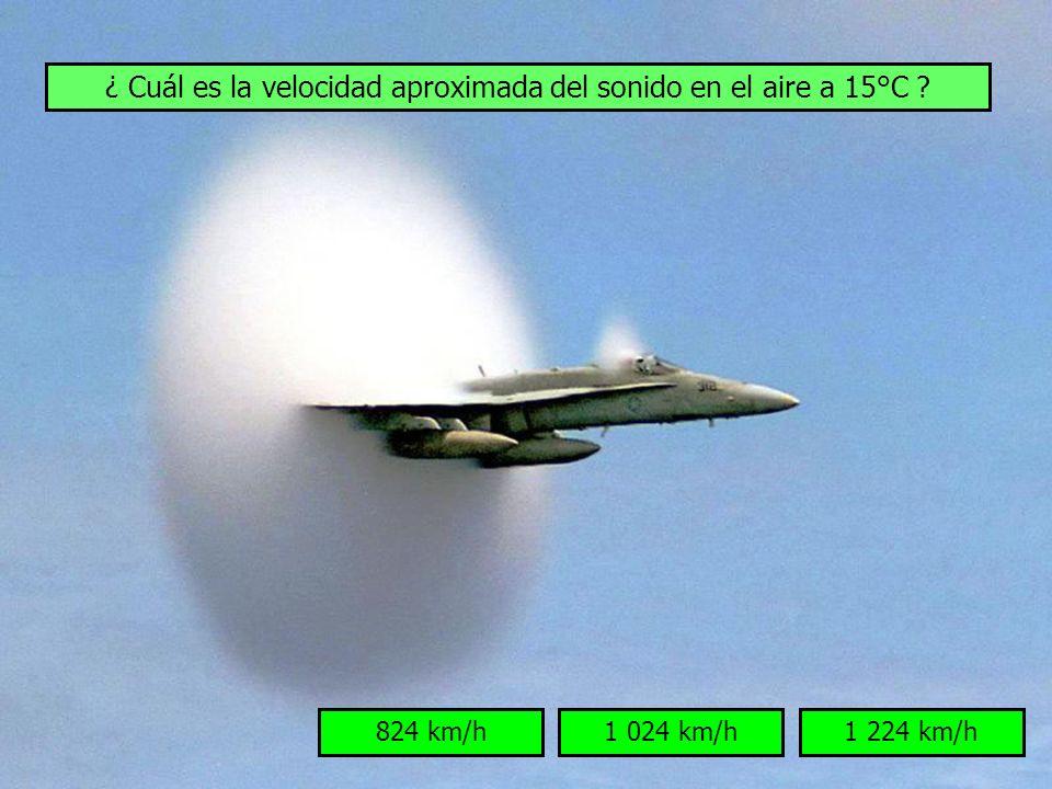 ¿ Cuál es la velocidad aproximada del sonido en el aire a 15°C ? 340 m/s640 m/s940 m/s