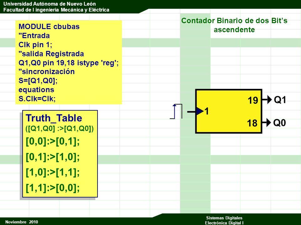 Universidad Autónoma de Nuevo León Facultad de Ingeniería Mecánica y Eléctrica Noviembre 2010 Sistemas Digitales Electrónica Digital I Universidad Autónoma de Nuevo León Facultad de I ingeniería Mecánica y Eléctrica Contador Binario de dos Bits ascendente Truth_Table ([Q1,Q0] :>[Q1,Q0]) [0,0]:>[0,1]; [0,1]:>[1,0]; [1,0]:>[1,1]; [1,1]:>[0,0]; Truth_Table ([Q1,Q0] :>[Q1,Q0]) [0,0]:>[0,1]; [0,1]:>[1,0]; [1,0]:>[1,1]; [1,1]:>[0,0]; MODULE cbubas Entrada Clk pin 1; salida Registrada Q1,Q0 pin 19,18 istype reg ; sincronización S=[Q1,Q0]; equations S.Clk=Clk;