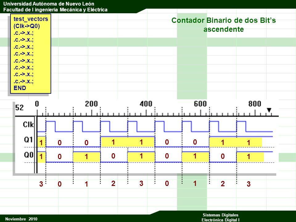 Universidad Autónoma de Nuevo León Facultad de Ingeniería Mecánica y Eléctrica Noviembre 2010 Sistemas Digitales Electrónica Digital I Universidad Autónoma de Nuevo León Facultad de I ingeniería Mecánica y Eléctrica Contador Binario de dos Bits ascendente test_vectors (Clk->Q0).c.->.x.; END test_vectors (Clk->Q0).c.->.x.; END 113113 000000 102102 113113 000000 011011 102102 113113 011011