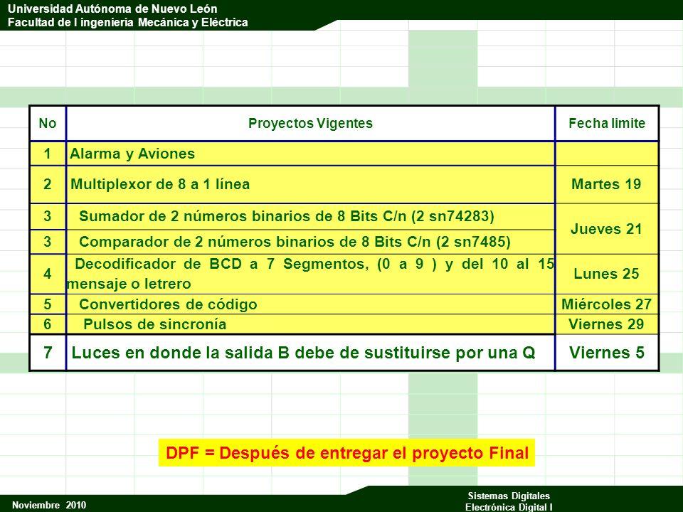Universidad Autónoma de Nuevo León Facultad de Ingeniería Mecánica y Eléctrica Noviembre 2010 Sistemas Digitales Electrónica Digital I Universidad Autónoma de Nuevo León Facultad de I ingeniería Mecánica y Eléctrica TEST_VECTORS ([Clk]->[D,U,Rck]) [.c.]->[.x.,.x.,.x.]; END truth_table ([D,U]:>[D,U]) [1,^HF]:>[0,0]; [0,0]:>[1,5]; [0,1]:>[0,0]; [0,2]:>[0,1]; [0,3]:>[0,2]; [0,4]:>[0,3]; [0,5]:>[0,4]; [0,6]:>[0,5]; [0,7]:>[0,6]; [0,8]:>[0,7]; [0,9]:>[0,8]; [1,0]:>[0,9]; [1,1]:>[1,0]; [1,2]:>[1,1]; [1,3]:>[1,2]; [1,4]:>[1,3]; [1,5]:>[1,4]; tabla para Rck truth_table ([D,U]->[Rck]) [0,0]->[0]; [0,1]->[1]; [0,2]->[1]; [0,3]->[1]; [0,4]->[1]; [0,5]->[1]; [0,6]->[1]; [0,7]->[1]; [0,8]->[1]; [0,9]->[1]; [1,0]->[1]; [1,1]->[1]; [1,2]->[1]; [1,3]->[1]; [1,4]->[1]; [1,5]->[1];