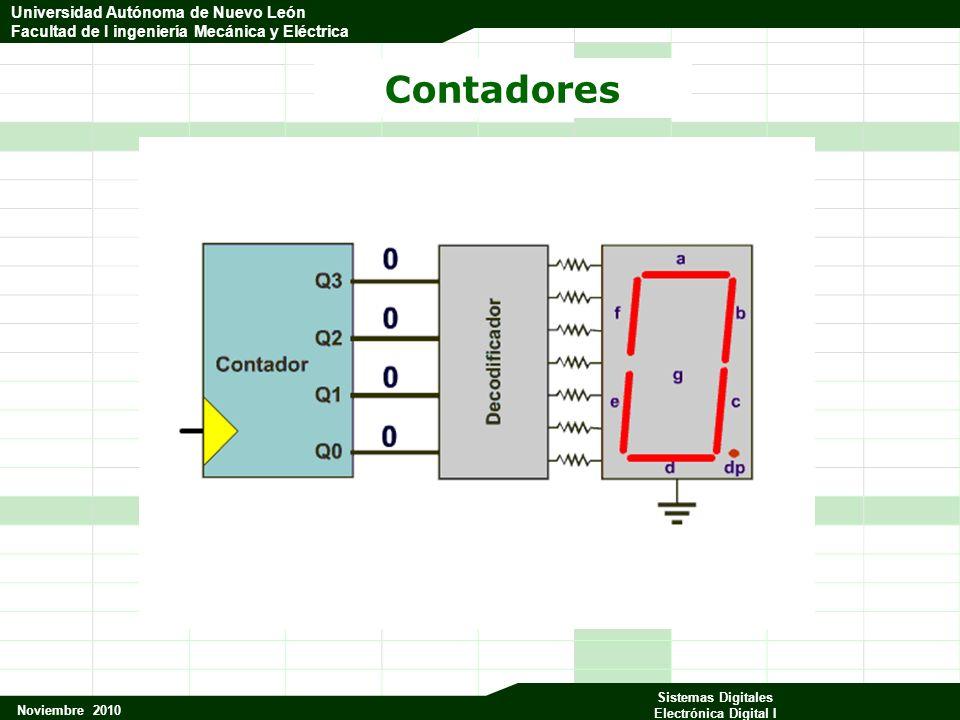 Universidad Autónoma de Nuevo León Facultad de Ingeniería Mecánica y Eléctrica Noviembre 2010 Sistemas Digitales Electrónica Digital I Universidad Autónoma de Nuevo León Facultad de I ingeniería Mecánica y Eléctrica Contador Binario de dos Bits descendente test_vectors (Clk->Q0).c.->.x.; END test_vectors (Clk->Q0).c.->.x.; END 102102 000000 113113 102102 011011 000000 113113 011011 113113