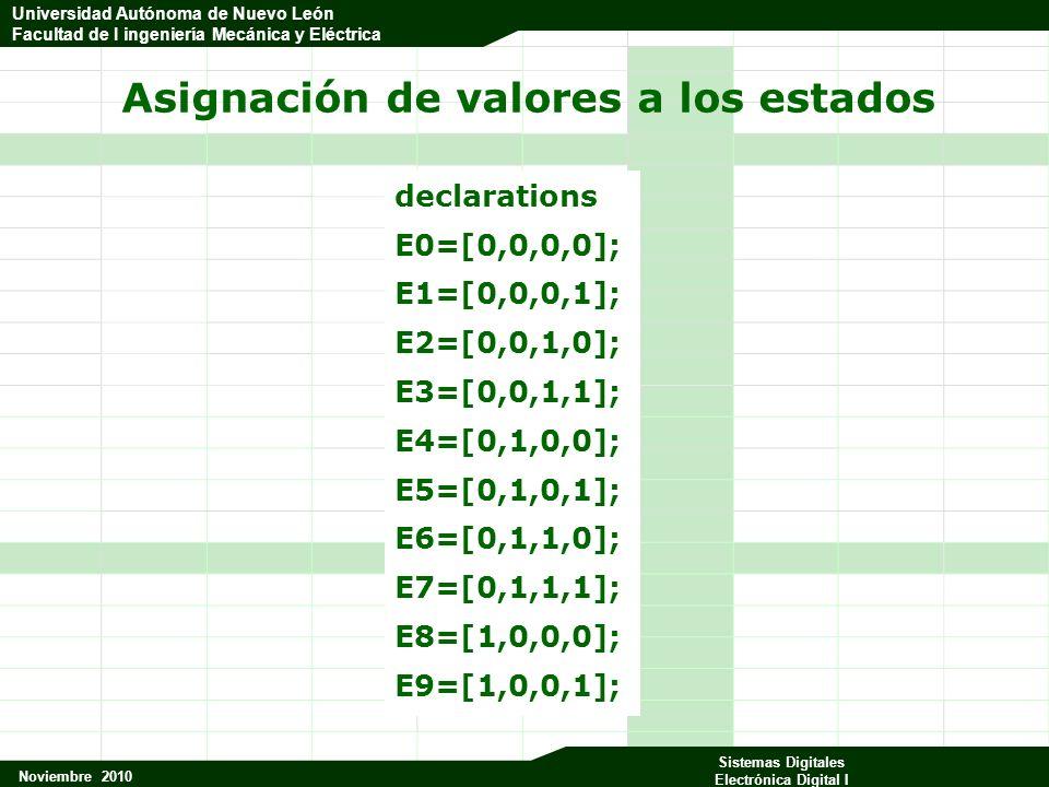 Universidad Autónoma de Nuevo León Facultad de Ingeniería Mecánica y Eléctrica Noviembre 2010 Sistemas Digitales Electrónica Digital I Universidad Autónoma de Nuevo León Facultad de I ingeniería Mecánica y Eléctrica Asignación de valores a los estados declarations E0=[0,0,0,0]; E1=[0,0,0,1]; E2=[0,0,1,0]; E3=[0,0,1,1]; E4=[0,1,0,0]; E5=[0,1,0,1]; E6=[0,1,1,0]; E7=[0,1,1,1]; E8=[1,0,0,0]; E9=[1,0,0,1];