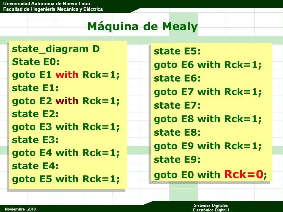 Universidad Autónoma de Nuevo León Facultad de Ingeniería Mecánica y Eléctrica Noviembre 2010 Sistemas Digitales Electrónica Digital I Universidad Autónoma de Nuevo León Facultad de I ingeniería Mecánica y Eléctrica Máquina de Mealy state_diagram D State E0: goto E1 with Rck=1; state E1: goto E2 with Rck=1; state E2: goto E3 with Rck=1; state E3: goto E4 with Rck=1; state E4: goto E5 with Rck=1; state_diagram D State E0: goto E1 with Rck=1; state E1: goto E2 with Rck=1; state E2: goto E3 with Rck=1; state E3: goto E4 with Rck=1; state E4: goto E5 with Rck=1; state E5: goto E6 with Rck=1; state E6: goto E7 with Rck=1; state E7: goto E8 with Rck=1; state E8: goto E9 with Rck=1; state E9: goto E0 with Rck=0 ; state E5: goto E6 with Rck=1; state E6: goto E7 with Rck=1; state E7: goto E8 with Rck=1; state E8: goto E9 with Rck=1; state E9: goto E0 with Rck=0 ;