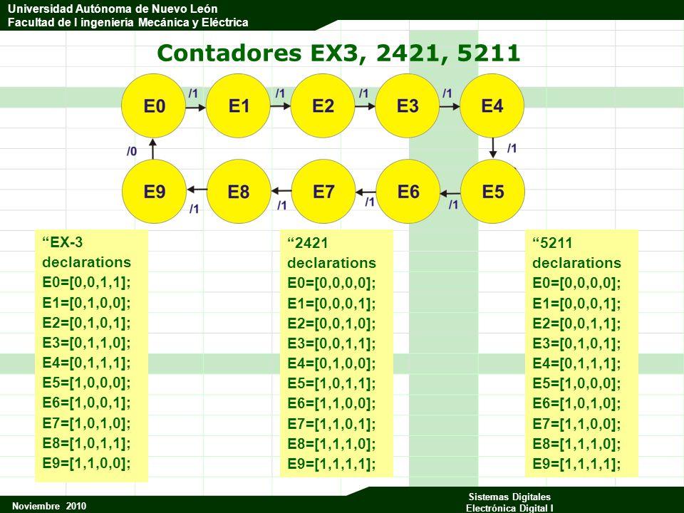 Universidad Autónoma de Nuevo León Facultad de Ingeniería Mecánica y Eléctrica Noviembre 2010 Sistemas Digitales Electrónica Digital I Universidad Autónoma de Nuevo León Facultad de I ingeniería Mecánica y Eléctrica Contadores EX3, 2421, 5211 EX-3 declarations E0=[0,0,1,1]; E1=[0,1,0,0]; E2=[0,1,0,1]; E3=[0,1,1,0]; E4=[0,1,1,1]; E5=[1,0,0,0]; E6=[1,0,0,1]; E7=[1,0,1,0]; E8=[1,0,1,1]; E9=[1,1,0,0]; 2421 declarations E0=[0,0,0,0]; E1=[0,0,0,1]; E2=[0,0,1,0]; E3=[0,0,1,1]; E4=[0,1,0,0]; E5=[1,0,1,1]; E6=[1,1,0,0]; E7=[1,1,0,1]; E8=[1,1,1,0]; E9=[1,1,1,1]; 5211 declarations E0=[0,0,0,0]; E1=[0,0,0,1]; E2=[0,0,1,1]; E3=[0,1,0,1]; E4=[0,1,1,1]; E5=[1,0,0,0]; E6=[1,0,1,0]; E7=[1,1,0,0]; E8=[1,1,1,0]; E9=[1,1,1,1];