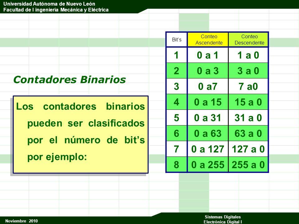 Universidad Autónoma de Nuevo León Facultad de Ingeniería Mecánica y Eléctrica Noviembre 2010 Sistemas Digitales Electrónica Digital I Universidad Autónoma de Nuevo León Facultad de I ingeniería Mecánica y Eléctrica Contadores Binarios Los contadores binarios pueden ser clasificados por el número de bits por ejemplo: Bits Conteo Ascendente Conteo Descendente 10 a 11 a 0 20 a 33 a 0 30 a77 a0 40 a 1515 a 0 50 a 3131 a 0 60 a 6363 a 0 70 a 127127 a 0 80 a 255255 a 0