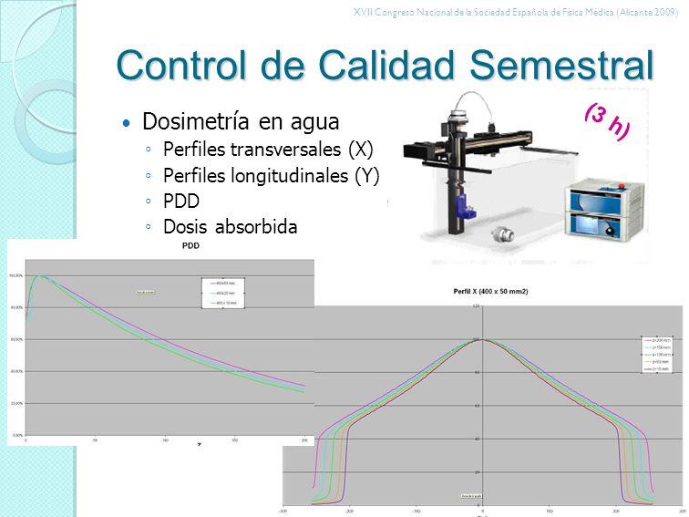 XVII Congreso Nacional de la Sociedad Española de Física Médica (Alicante 2009) Control de Calidad Semestral Dosimetría en agua Perfiles transversales (X) Perfiles longitudinales (Y) PDD Dosis absorbida (3 h)