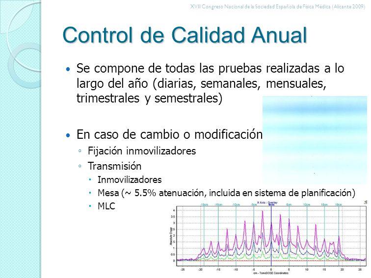 XVII Congreso Nacional de la Sociedad Española de Física Médica (Alicante 2009) Control de Calidad Anual Se compone de todas las pruebas realizadas a lo largo del año (diarias, semanales, mensuales, trimestrales y semestrales) En caso de cambio o modificación Fijación inmovilizadores Transmisión Inmovilizadores Mesa (~ 5.5% atenuación, incluida en sistema de planificación) MLC