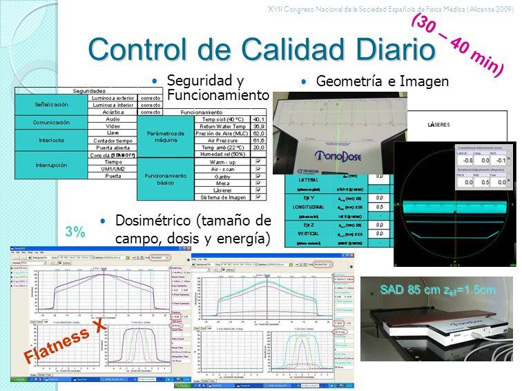 XVII Congreso Nacional de la Sociedad Española de Física Médica (Alicante 2009) Control de Calidad Diario Seguridad y Funcionamiento Geometría e Imagen Dosimétrico (tamaño de campo, dosis y energía) Flatness X SAD 85 cm z ef =1.5cm (30 – 40 min) 3%