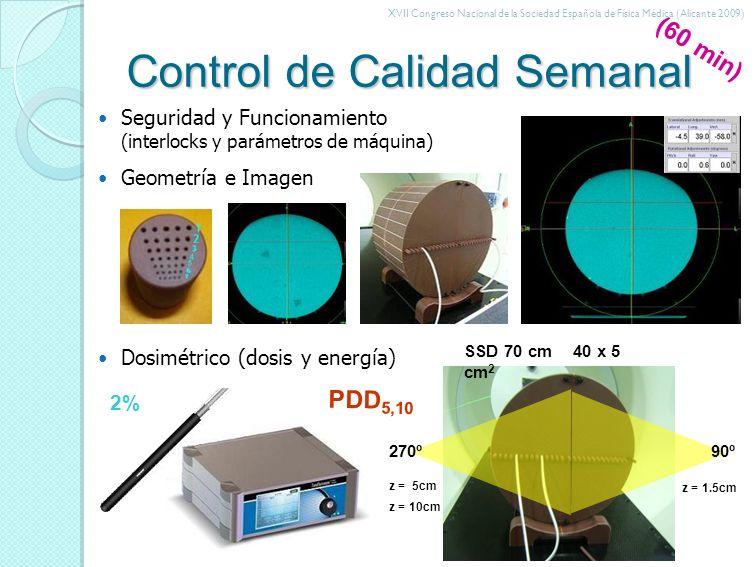 XVII Congreso Nacional de la Sociedad Española de Física Médica (Alicante 2009) Control de Calidad Mensual Dosimétricas Dosis y Energía (estático) Estabilidad del haz T P R 2 0, 1 0 SAD 85 cm 40 x 5 cm 2 z=1.5 cm 0º (60 min) 2% t (ms) ramp – up t 0 < 10 ms