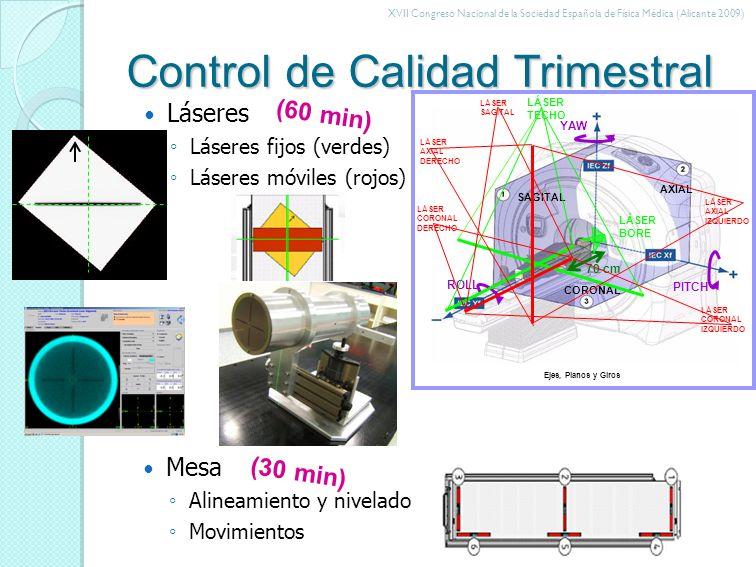 XVII Congreso Nacional de la Sociedad Española de Física Médica (Alicante 2009) Control de Calidad Trimestral Sistema de Imagen (MVCT) HU (uniformidad y calibración) Calidad de imagen Dosis (puntual y MSAD) UH= 111 =48 UH= 64 =31 UH= 64 =32 UH= 65 =32 UH= 66 =33 Dosis* (cGy) * Valores orientativos, sin corregir para Q=3.5 MV PuntualCTDI aire MSAD Exradin A1SLExradin A17PTW 30013 Resolución Gruesa0.8818.60.92 Normal1.3741.71.37 Fina2.71167.82.74 (60 min)