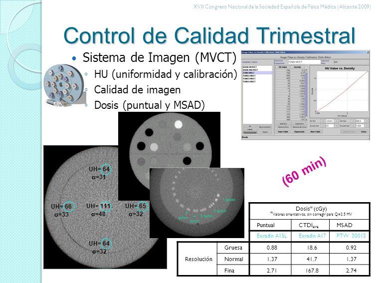 XVII Congreso Nacional de la Sociedad Española de Física Médica (Alicante 2009) Control de Calidad Semestral x y z 40 cm 85 cm Jaws (2º) Slit (1º) Alineamiento de colimadores Primario (rendija) + 0.34 mm (eje X) + 0.3 mm (eje Y) (60 min)