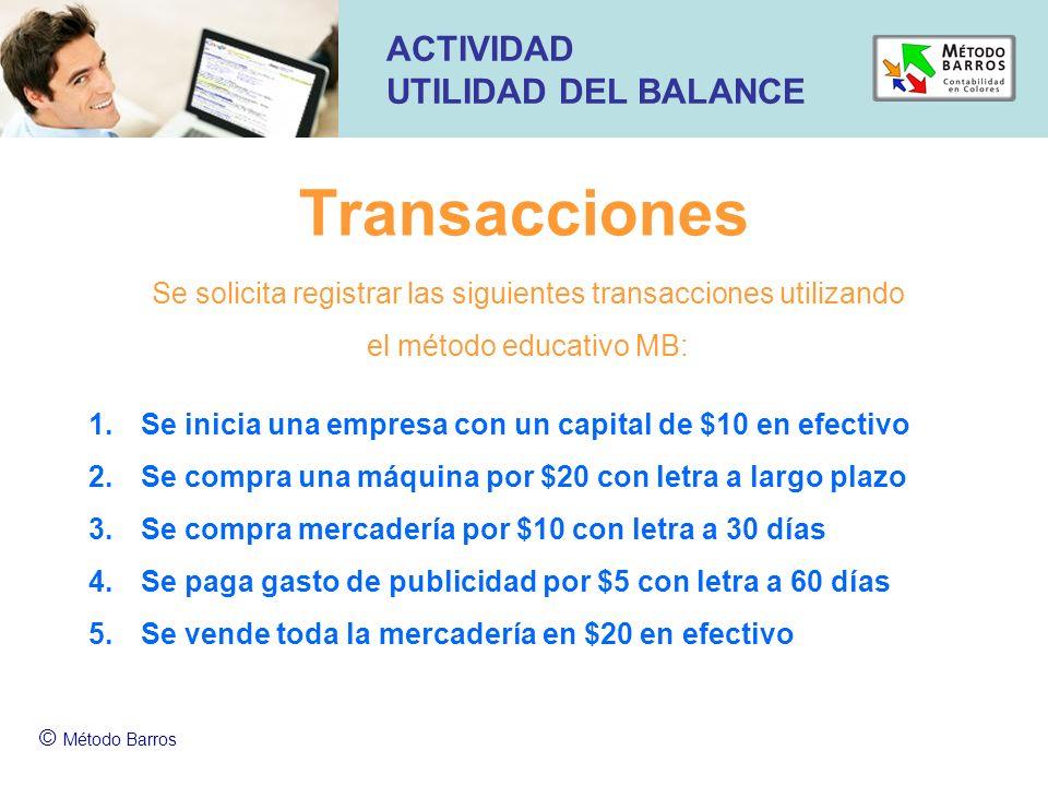 Transacciones © Método Barros ACTIVIDAD UTILIDAD DEL BALANCE 1.Se inicia una empresa con un capital de $10 en efectivo 2.Se compra una máquina por $20