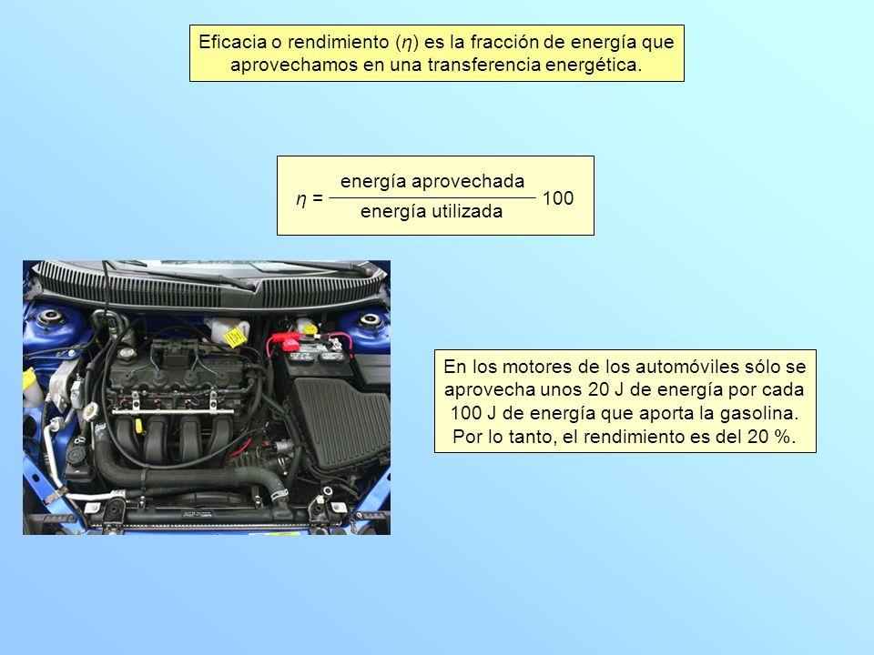 Eficacia o rendimiento (η) es la fracción de energía que aprovechamos en una transferencia energética. energía aprovechada energía utilizada 100 η = E