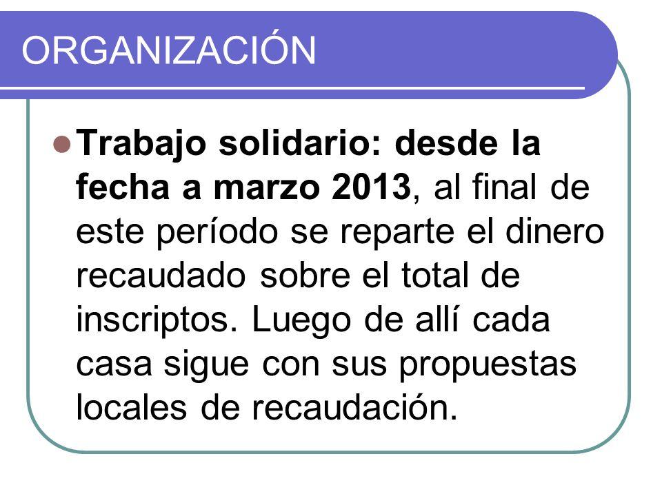 ORGANIZACIÓN Trabajo solidario: desde la fecha a marzo 2013, al final de este período se reparte el dinero recaudado sobre el total de inscriptos. Lue