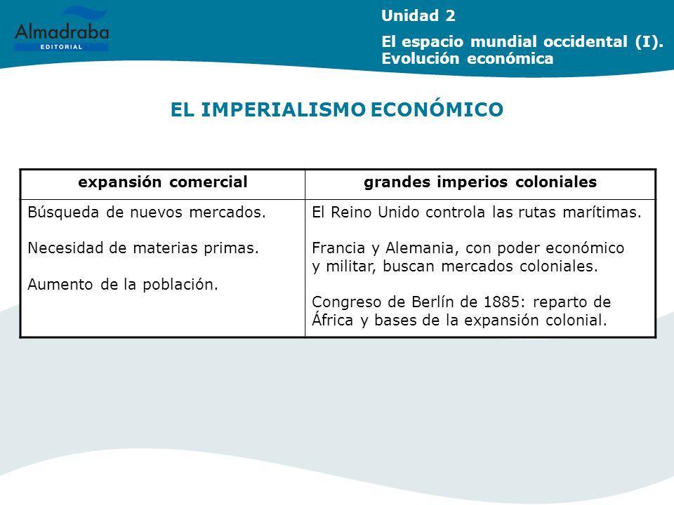 EL IMPERIALISMO ECONÓMICO Unidad 2 El espacio mundial occidental (I). Evolución económica expansión comercialgrandes imperios coloniales Búsqueda de n