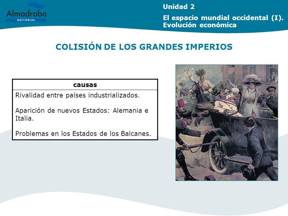 COLISIÓN DE LOS GRANDES IMPERIOS Unidad 2 El espacio mundial occidental (I). Evolución económica causas Rivalidad entre países industrializados. Apari