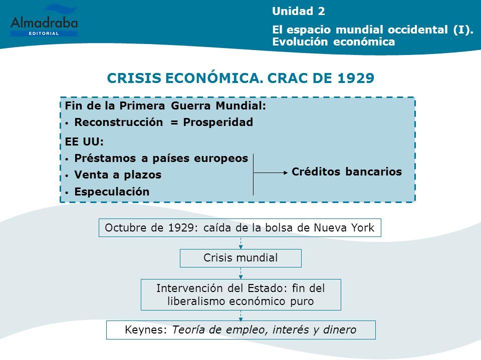 CRISIS ECONÓMICA. CRAC DE 1929 Unidad 2 El espacio mundial occidental (I). Evolución económica Crisis mundial Intervención del Estado: fin del liberal