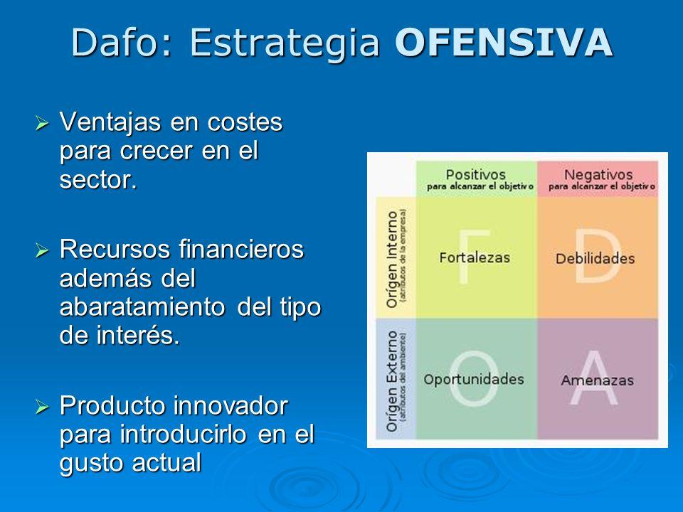 Dafo: Estrategia OFENSIVA Ventajas en costes para crecer en el sector. Ventajas en costes para crecer en el sector. Recursos financieros además del ab